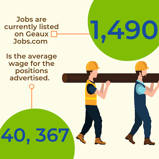Geaux Jobs social graphic example